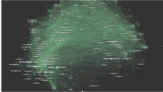 Mapa de sostenibilidad